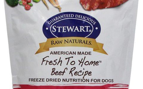 Dog Food Comparable To Natural Balance