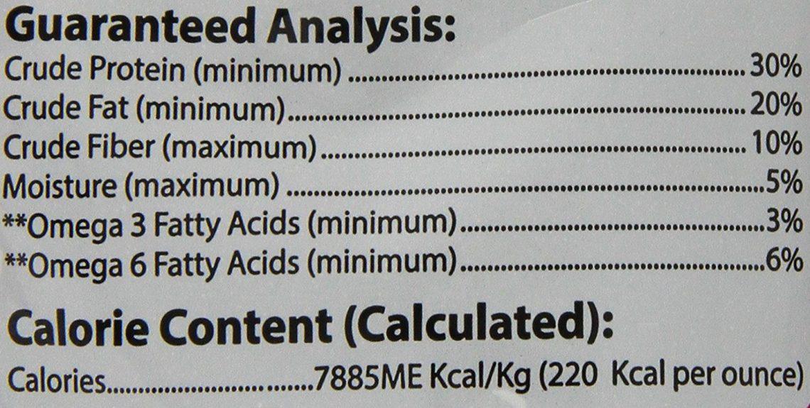 Humon Grade Healthy Grain Free Dog Food Chihuahua