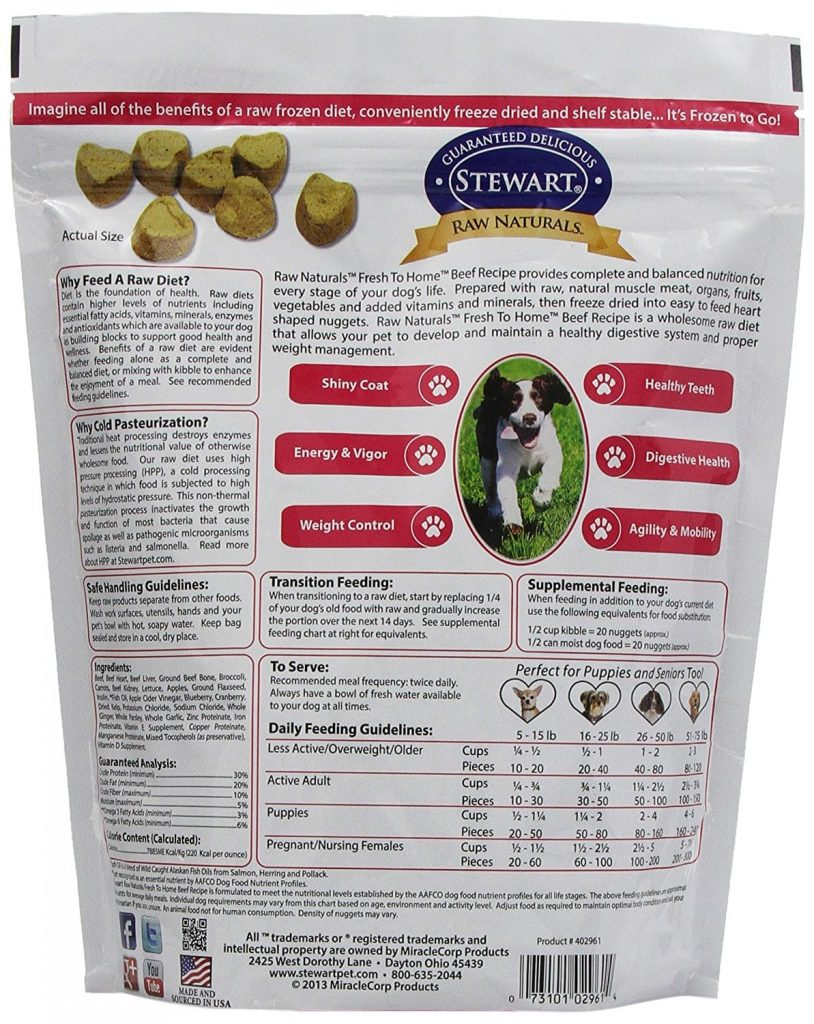 Complete Raw Dog Food Recipes