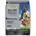 CANIDAE All Life Stages Dry Dog Food Reviews